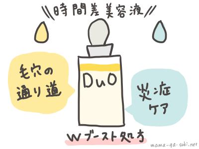 DUOザリペアショットの美容成分を説明したイラスト